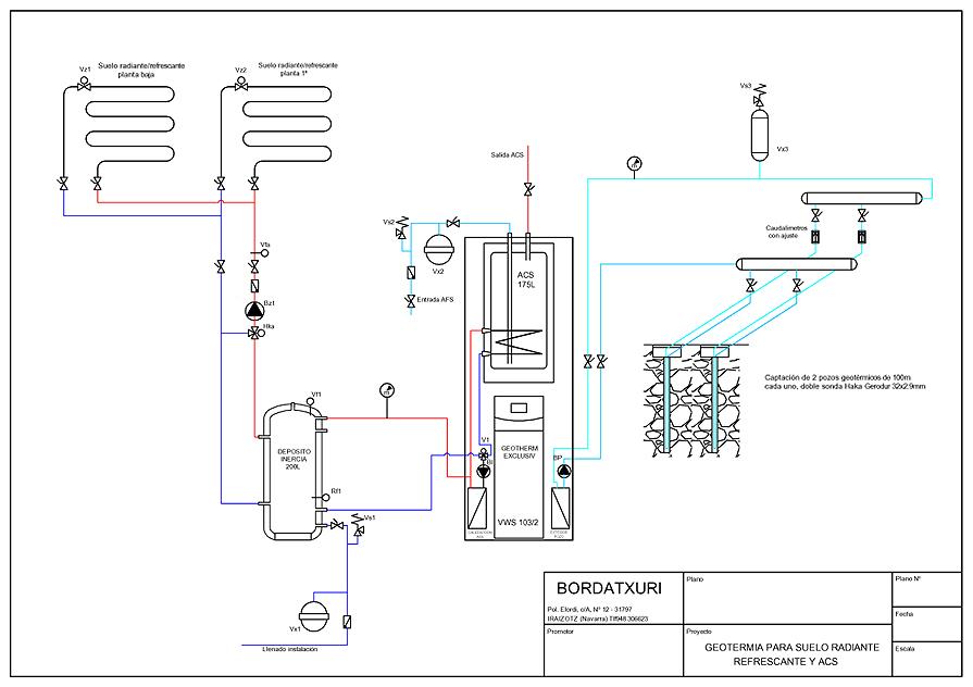 Bordatxuri instalaci n y mantenimiento de sistemas de calefacci n esquema de instalaci n - Bomba de frio para suelo radiante ...